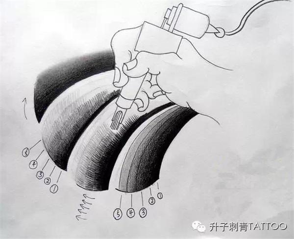 纹身机安装教程步骤图